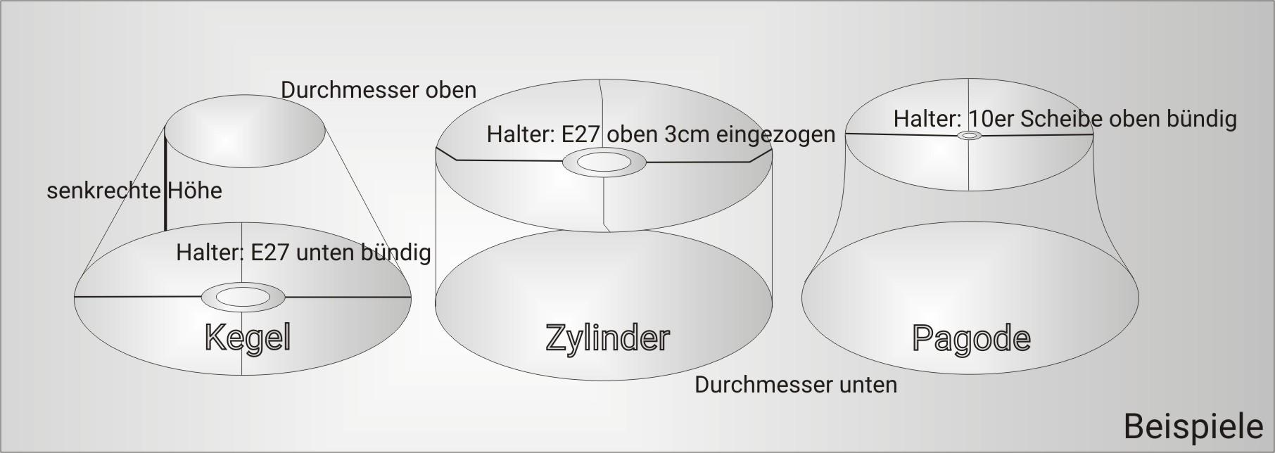 Schirmform-Beispiele