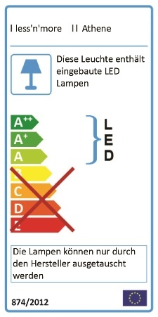 Energieefiizienz-Etikett-Athene-Klasse-A-1_56cf03b2c4e19