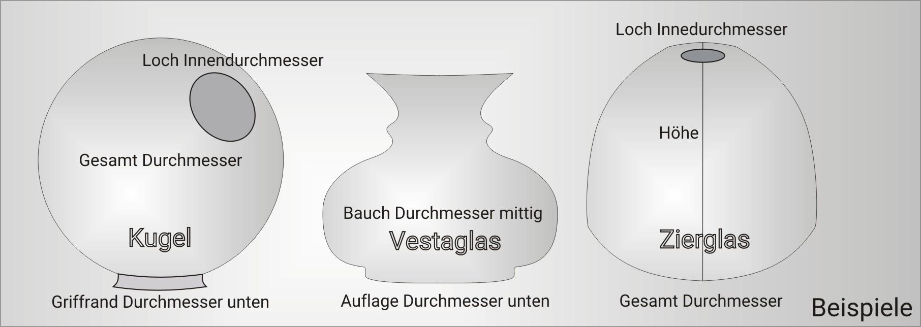 Glas-Beispiele